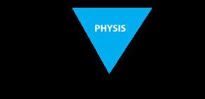 tibb principle: lifestyle factors - physis - Tibb Principle: Lifestyle Factors