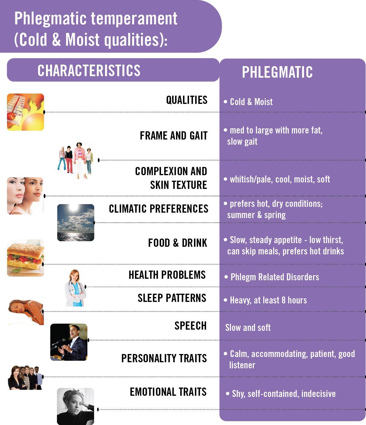 identify your temperament - Phlegmatic temperament - Identify your Temperament