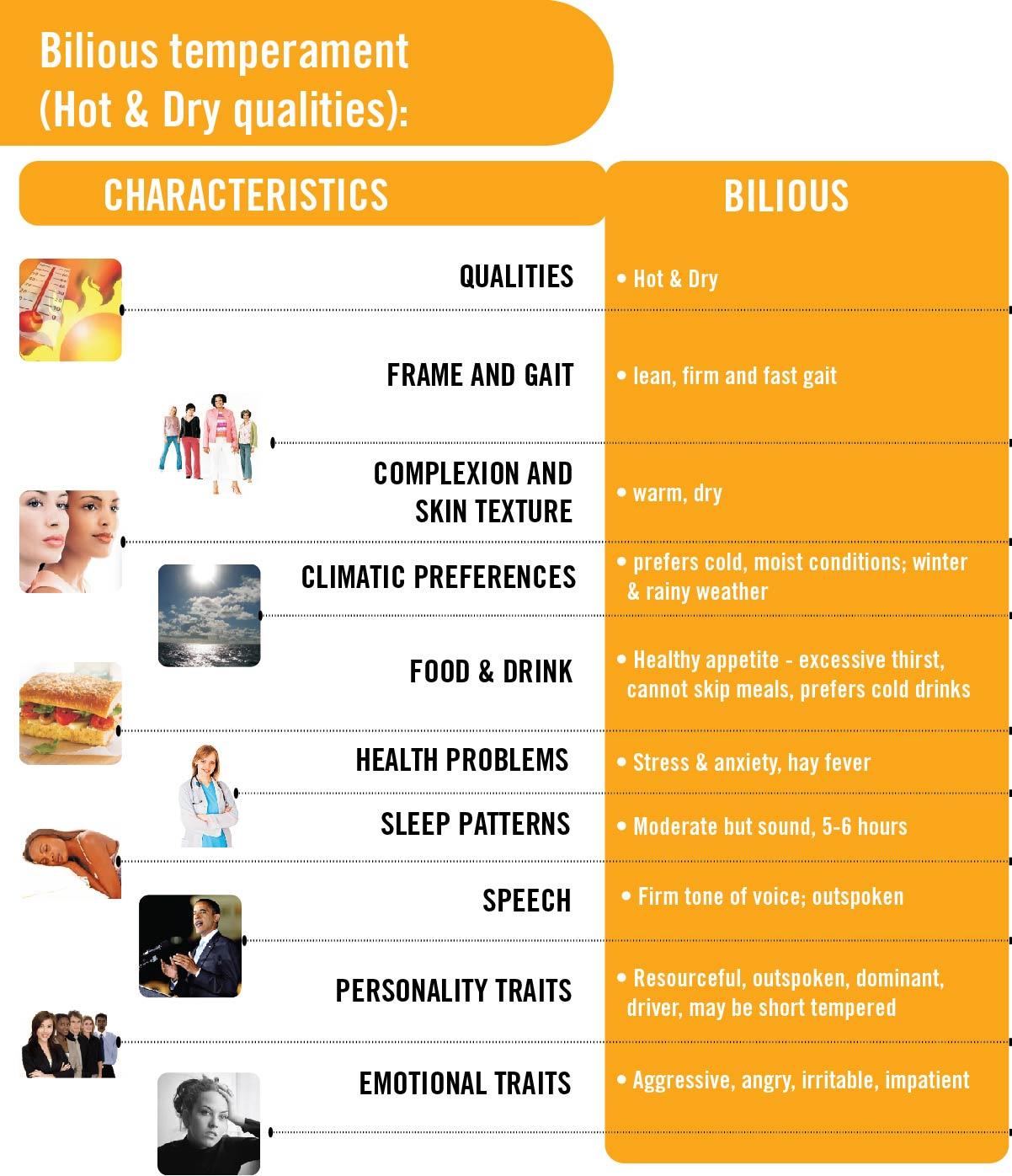 identify your temperament - bilious temperament 01 - Identify your Temperament